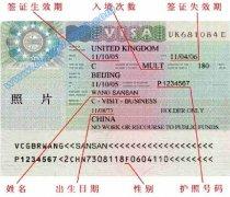 英国签证示意图详解 让您一目了然
